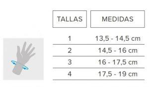 Medidas munequera semirrigida con ferula palmar 1 720x419 1